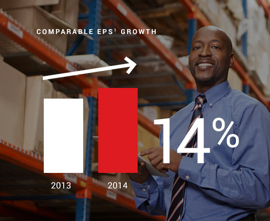 comparable-eps-growth
